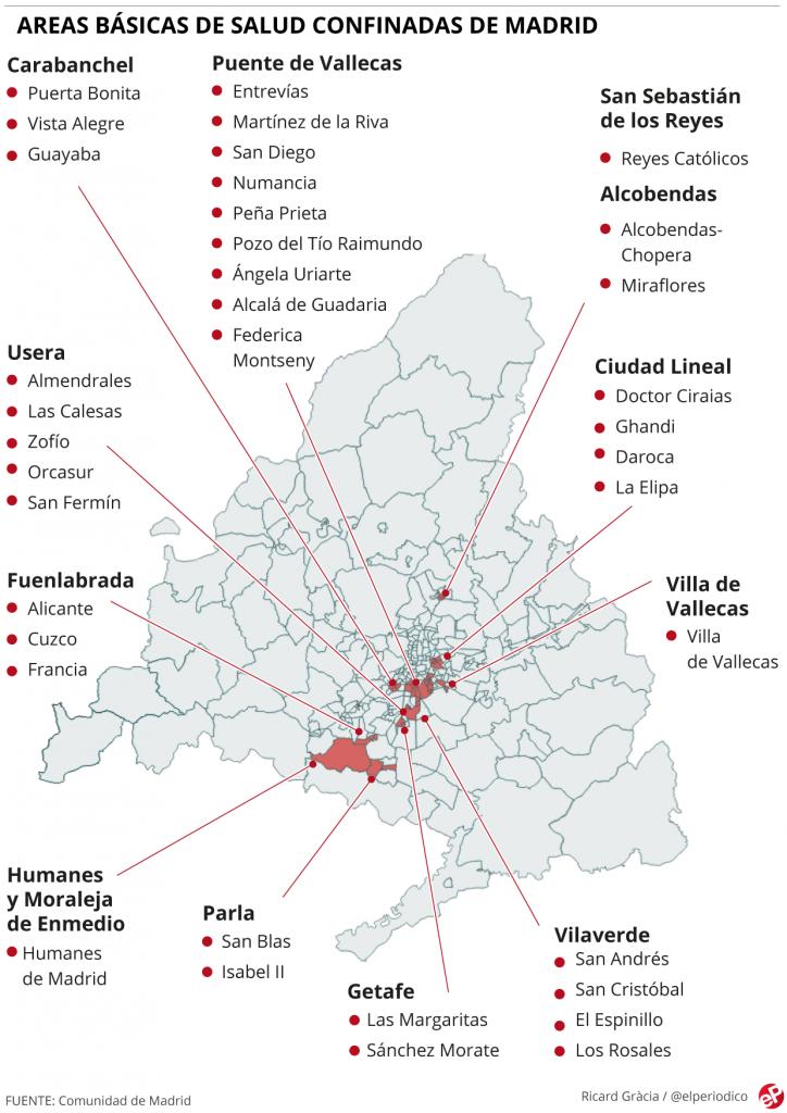 Àrees confinades de Madrid.